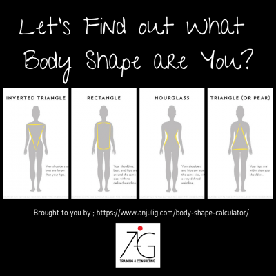 Body Shape Calculator
