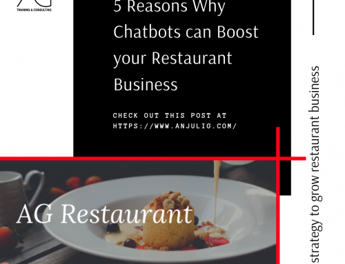 5 Reasons Why Chatbots can Boost your restaurant business